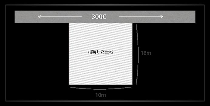 002_土地相続計算2