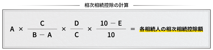 all-inheritance-deduction1