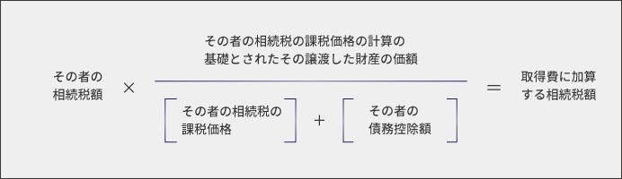 inheritance-final-return1