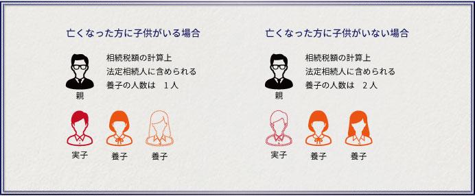 inheritance-measures-guide13