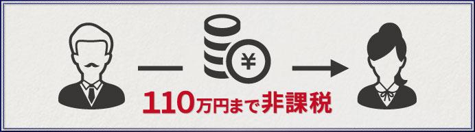 inheritance-measures-guide2