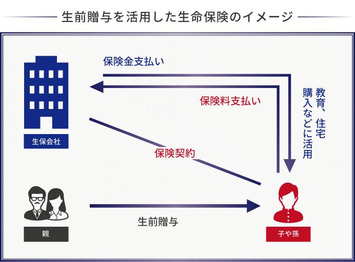 inheritance-measures-guide4