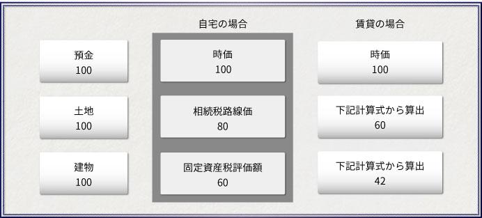 inheritance-measures-guide7