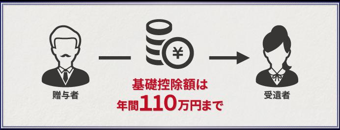 tax-system-amendment10