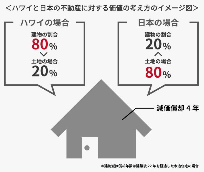 panama-tax-reduction-strategy1