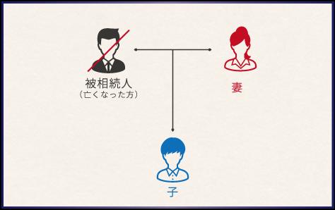 life-insurance-manual1