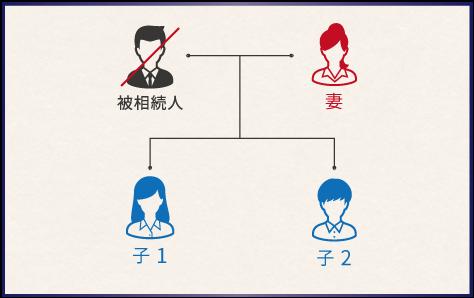 life-insurance-manual3
