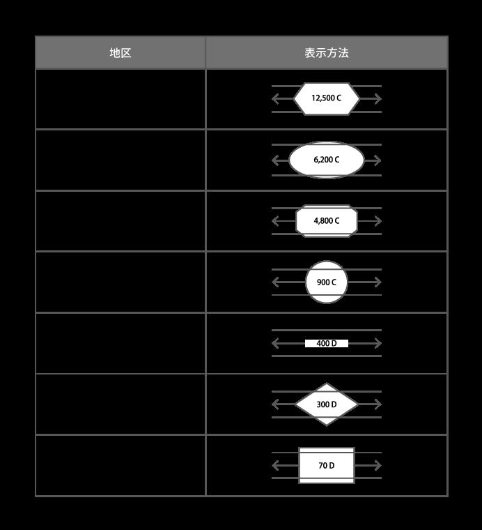 路線価の図形表示と地区区分の対応表・1