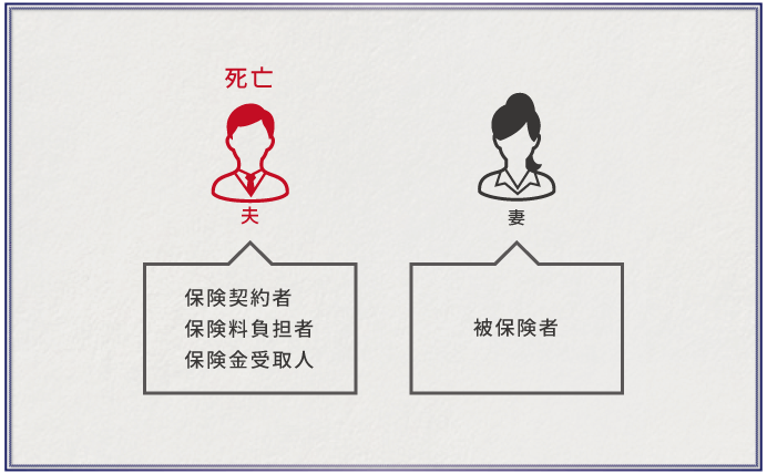 life-insurance-inheritance1