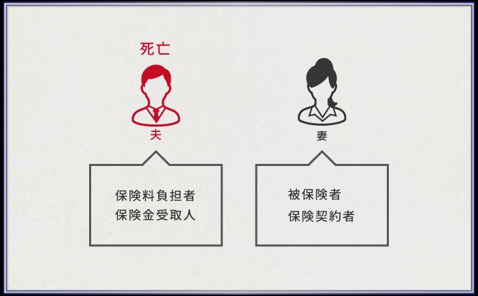 life-insurance-inheritance2