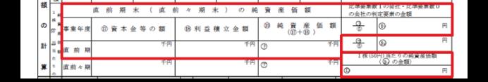 図7:1株(50円)当たりの純資産価額欄