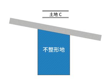 道路と斜めに接しているため不整形地補正が可能な土地