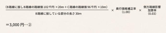 側方の路線価が途中で変わっている場合の計算例