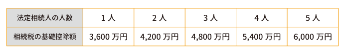 207-1