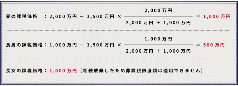 死亡保険金にかかる税金3パターン(所得税・相続税・贈与税)