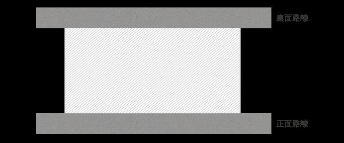 二方路線影響加算される例