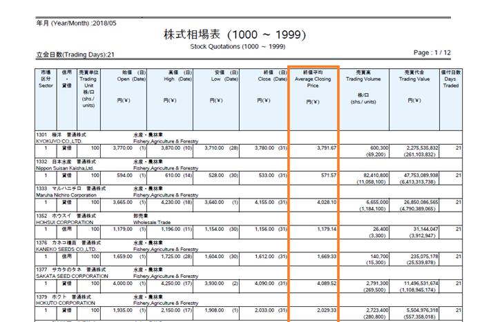 相続税の計算で株式はどのように評価する?上場株式と非上場株式の評価方法を解説