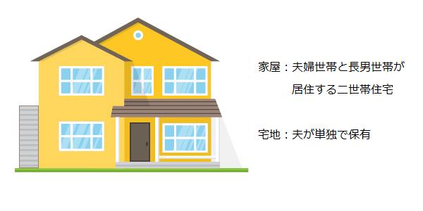 被相続人保有の二世帯住宅を相続する場合