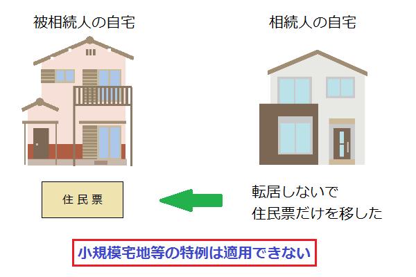 小規模宅地等の特例適用のために住民票を移したとき