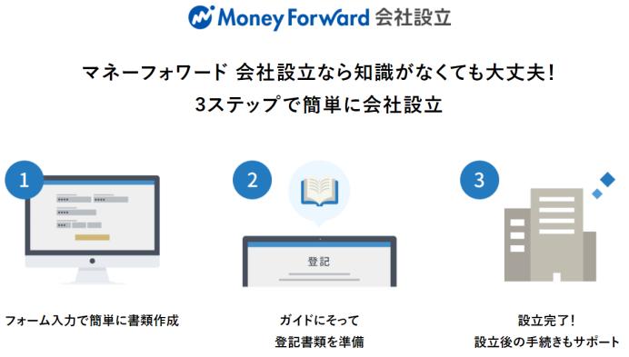 moneyforward会社設立2
