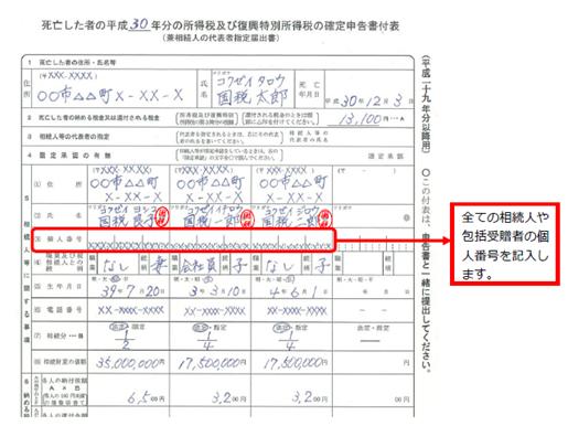 準確定申告における付表の記載例