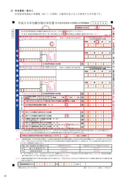贈与税申告書第一表の二