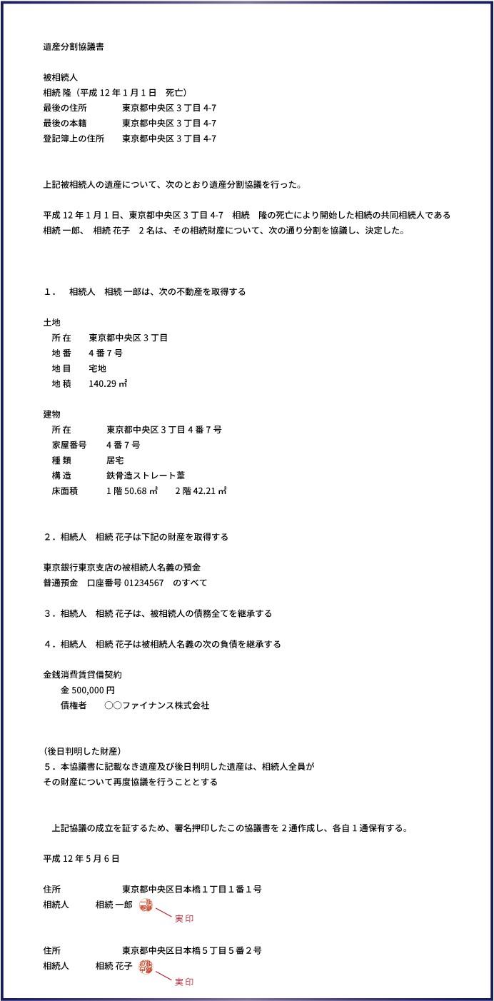遺産分割協議書の作成例