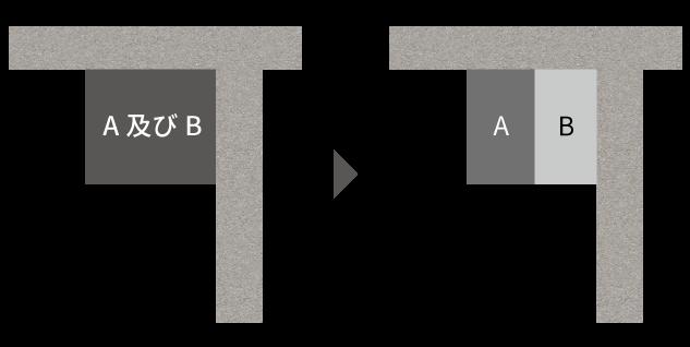 土地を現物分割するときの土地イメージ