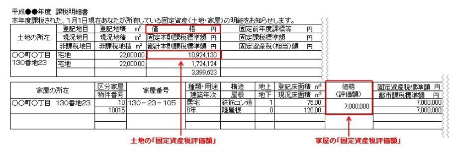 国税庁「相続税の申告要否判定コーナー
