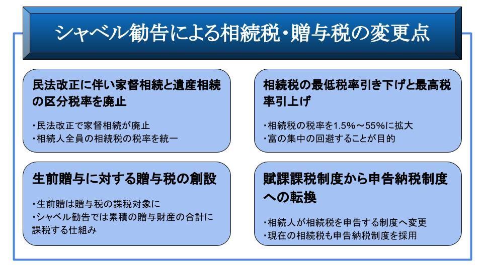 シャベル勧告による相続税・贈与税の変更点