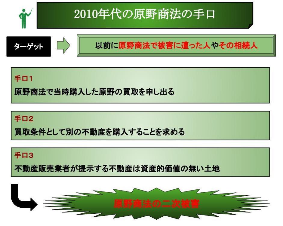2010年代の原野商法の手口