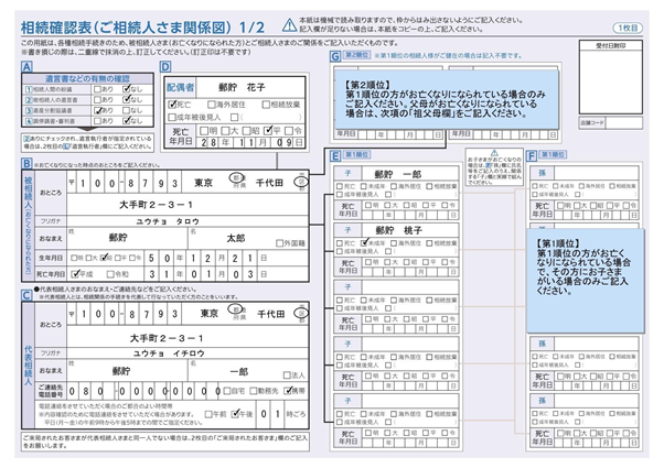 相続確認表の記載例