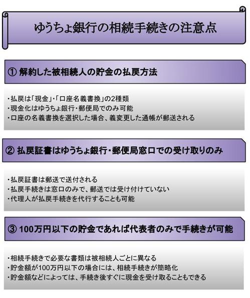 ゆうちょ銀行の相続手続きの注意点