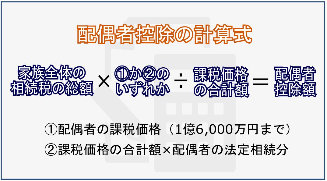 4_配偶者控除の計算式