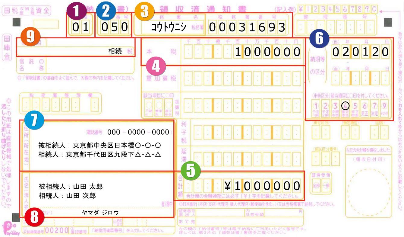 1_相続税申告の納付書記入モデル(最新)