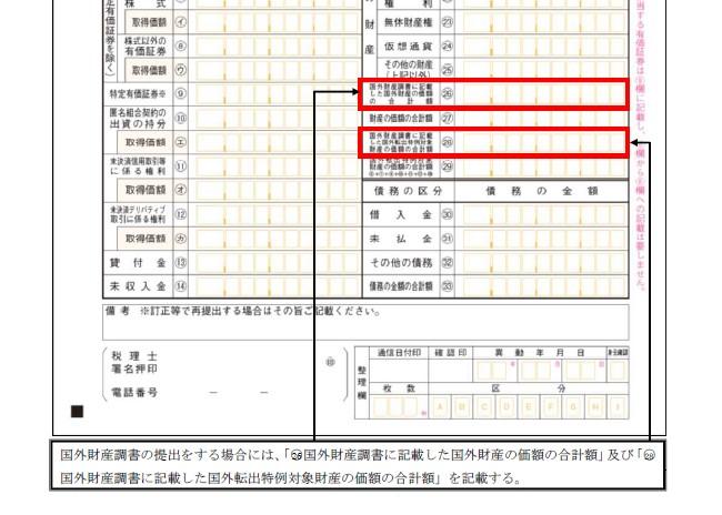 財産債務調書合計表への国外財産の価額の記載