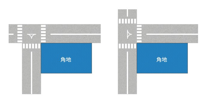 角地のある道路図