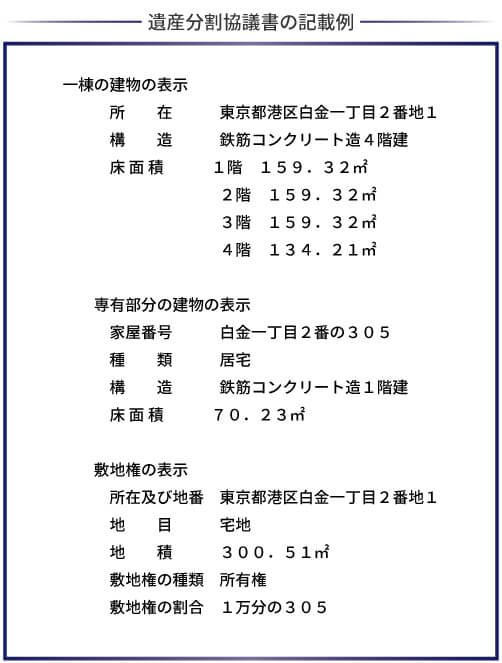 遺産分割協議書の記載例