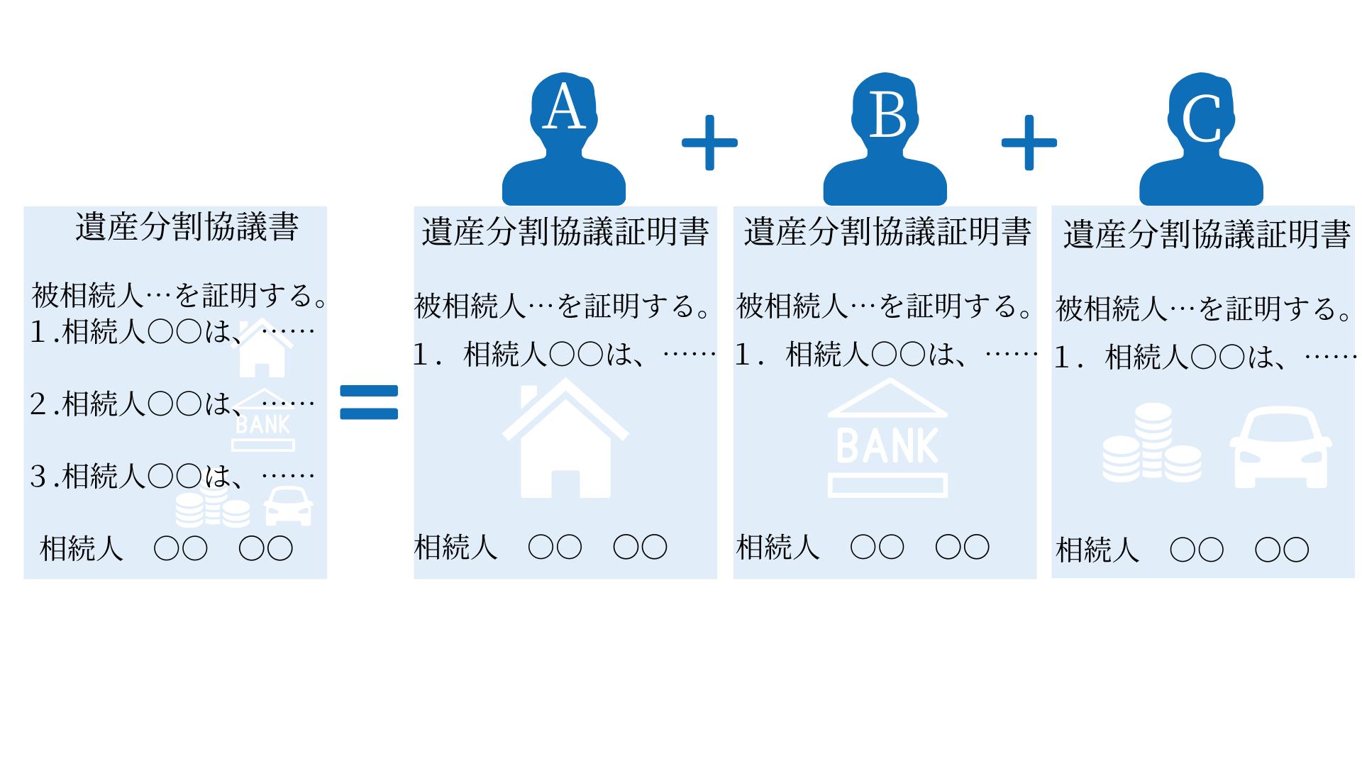 遺産分割協議証明書は、記載内容が相続人ごとに違っていても問題なし