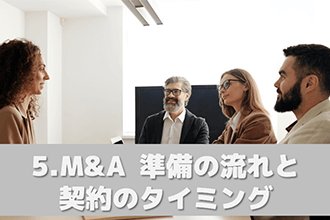 M&A準備の流れと契約のタイミング
